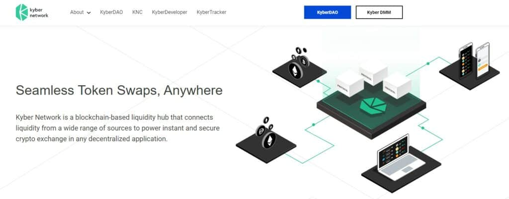 Kyber Network homepage