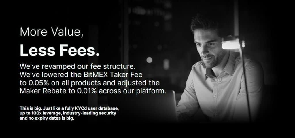 BitMEX fees