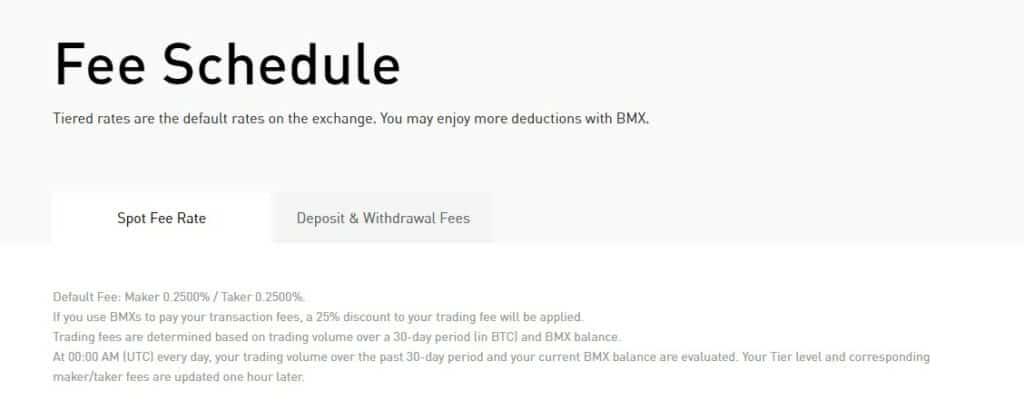BitMart fees