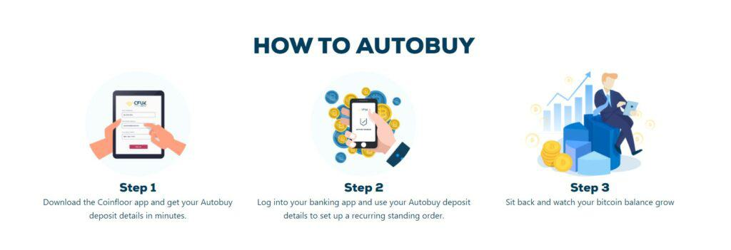 Coinfloor autobuy feature