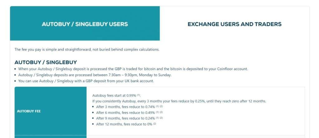 Coinfloor exchange fees