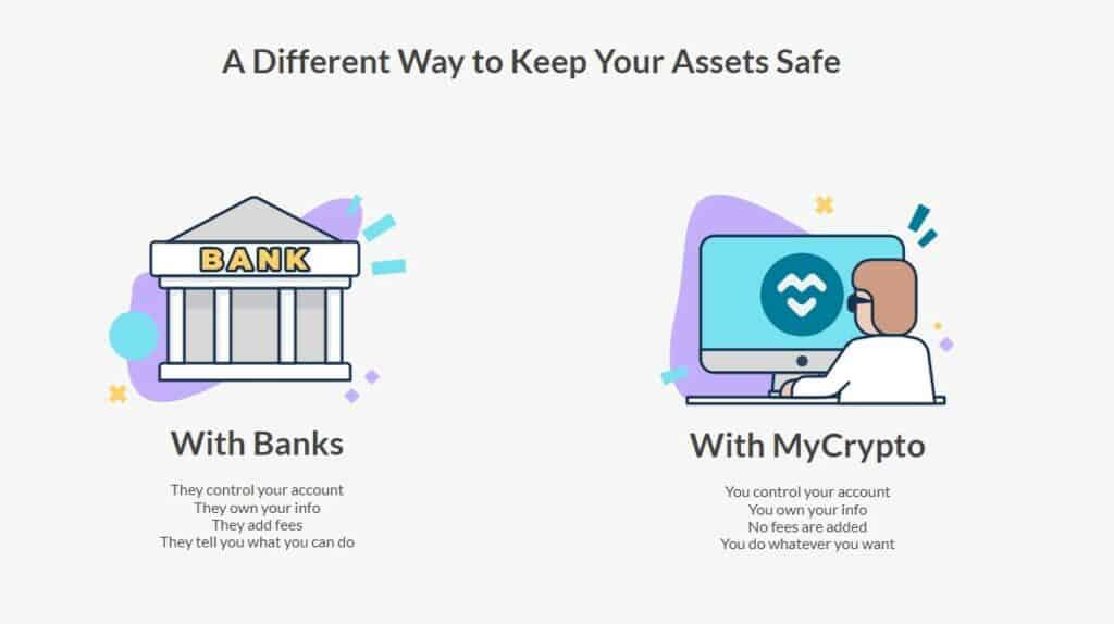 MyCrypto Wallet fees