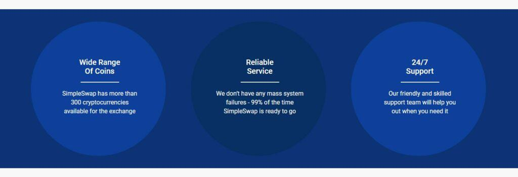Simpleswap security features