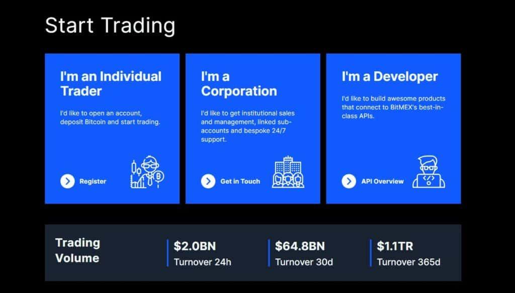 BitMEX start trading page