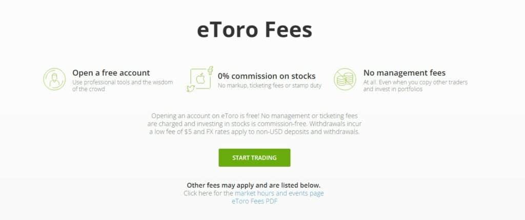 eToro fees